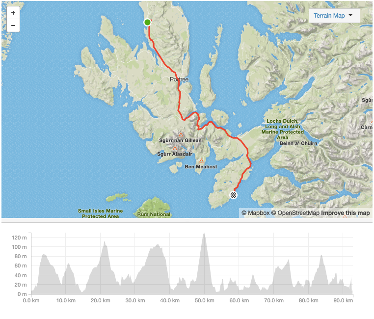 hebridean_way_-_day_6___strava_route